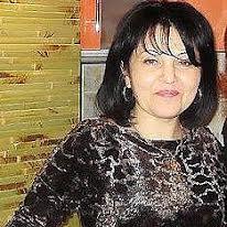 Головчанская Инесса Григорьевна